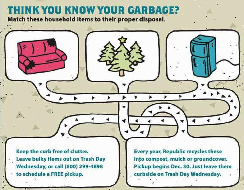 Think You Know Your Garbage (JPG) Opens in new window